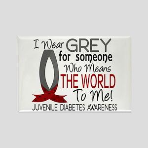 Means World To Me 1 Juvenile Diabetes Shirts Recta