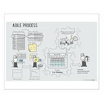 Small Agile Process Poster (Female)
