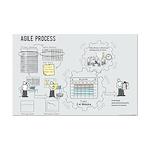 Mini Agile Process Poster (Male)