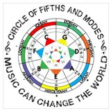 Circle of fifths Wrapped Canvas Art