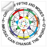 Circle of fifths Wall Decals
