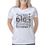 Clintons just how much Women's Classic T-Shirt