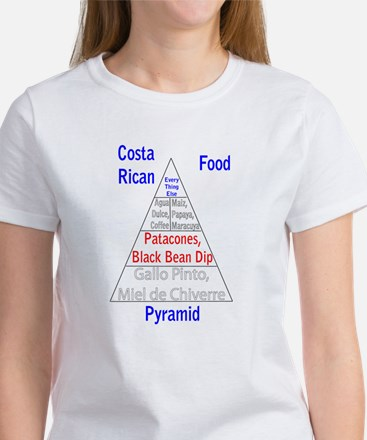 Costa Rican Food Pyramid Women's T-Shirt