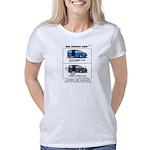 Access not Handicap Women's Classic T-Shirt