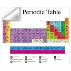 Periodic Table Wall Art Decal
