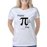 pi_day_large_2012 Women's Classic T-Shirt