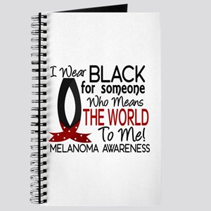 Means World To Me 1 Melanoma Journal