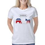 Authoritarians Women's Classic T-Shirt
