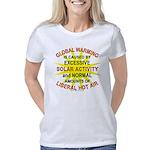 Global Warming 1 Women's Classic T-Shirt