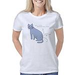 dandruffbuttkitty Women's Classic T-Shirt