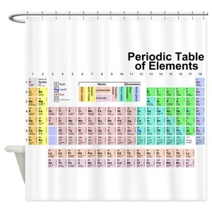 Periodic table shower curtains cafepress urtaz Gallery