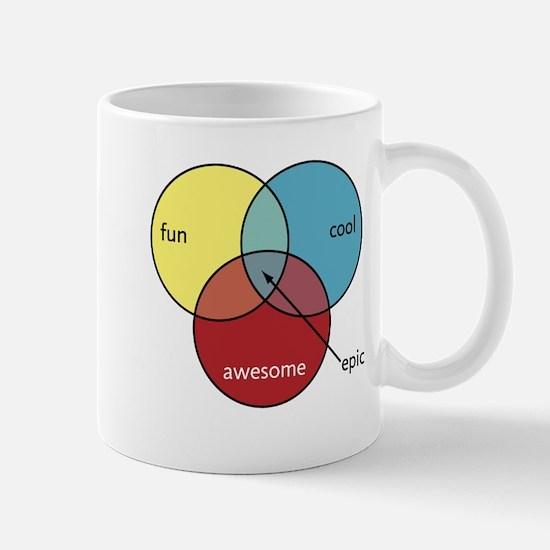 Epic Venn Diagram Mug