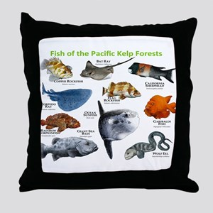 Fish of the Kelp Forests of the Pacific Ocean Thro