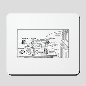 Regenerative Receiver Pictori Mousepad