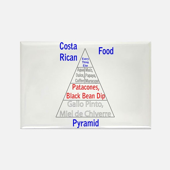 Costa Rican Food Pyramid Rectangle Magnet