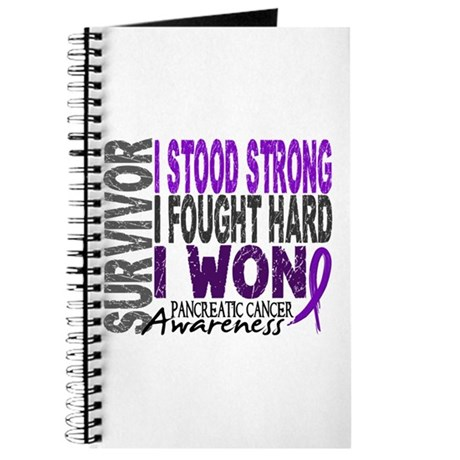 Survivor 4 Pancreatic Cancer Shirts and Gifts Jour