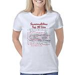 Script-Top-10-Liespng Women's Classic T-Shirt