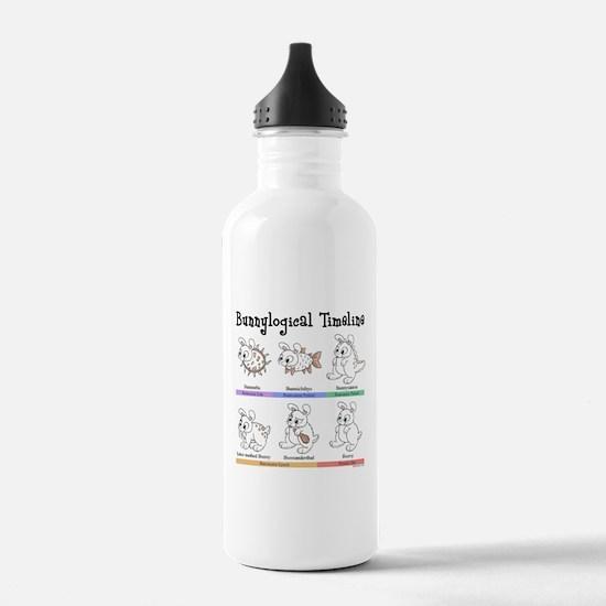 Bunnylogical Water Bottle