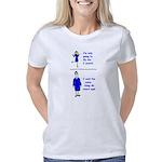 2-young Women's Classic T-Shirt