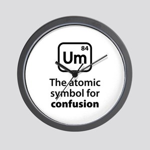 Symbol for Confusion Wall Clock