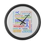Survivor - Stomach Cancer Large Wall Clock
