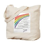 Famous Gays Shirt Tote Bag