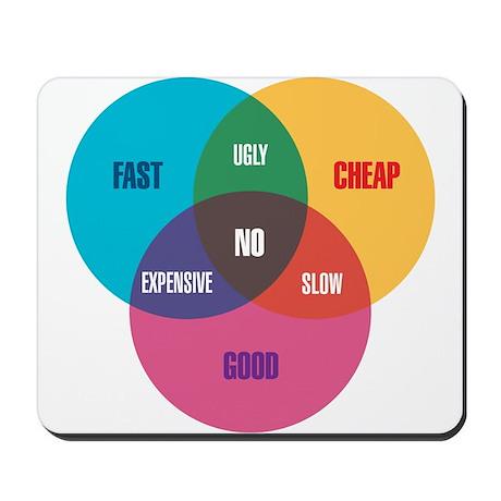 Designers Venn Diagram Mousepad