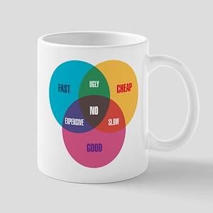 Designer's Venn Diagram Mug