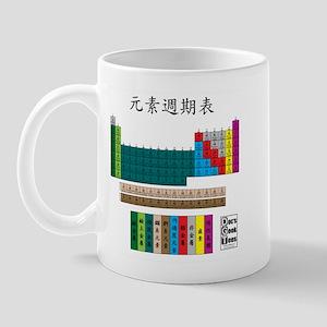 Color Enhanced Periodic Table Mug