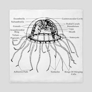 Diagram Of Jellyfish Queen Duvet