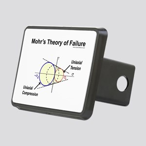 Mohr's Theory of Failure Rectangular Hitch Cover