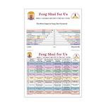 Nine Steps to Feng Shui Chart