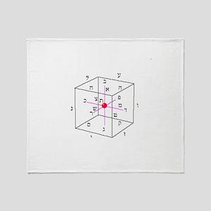 cubeofspace_1043 Throw Blanket