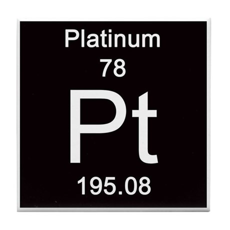 Periodic Table Platinum Tile Coaster By Science Lady
