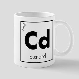 Cd_7x7_blk_on_trns Mug