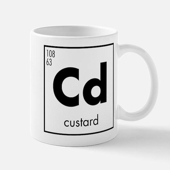 Cd_7x7_blk_on_trns.png Mug