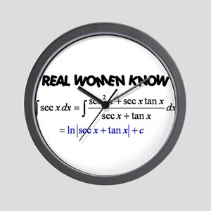 Real Women-2 Wall Clock