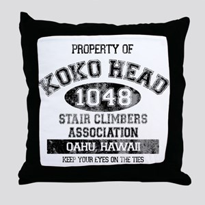 Property of Koko Head Stair Climbers Association T