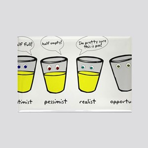 Optimist Pessimist Realist Opportunist Rectangle M