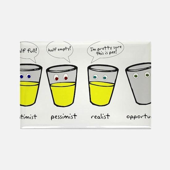Optimist Pessimist Realist Opportunist Rectangle M