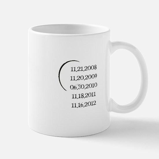 Twilight Release Dates Mug