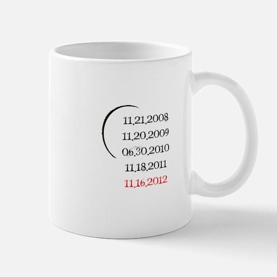 Breaking Dawn Part 2 Release Date Mug