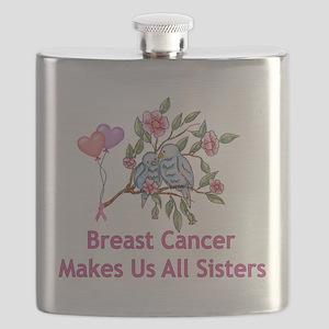 breastcancer03 Flask