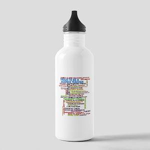 Proud Science Teacher Stainless Water Bottle 1.0L