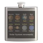Solar_System_NEWmonic Flask