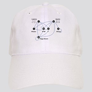Higgs Boson Diagram Cap