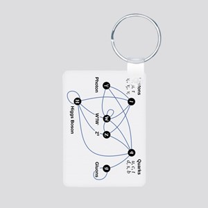 Higgs Boson Diagram Aluminum Photo Keychain