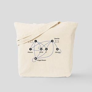 Higgs Boson Diagram Tote Bag
