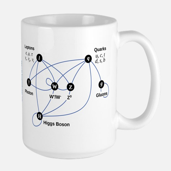 Higgs Boson Diagram Large Mug