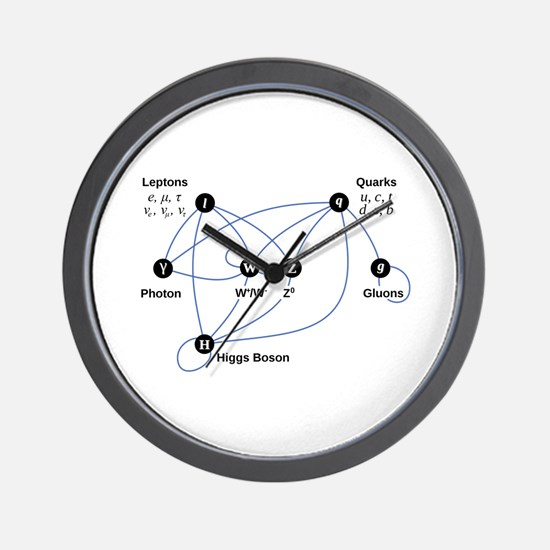Higgs Boson Diagram Wall Clock